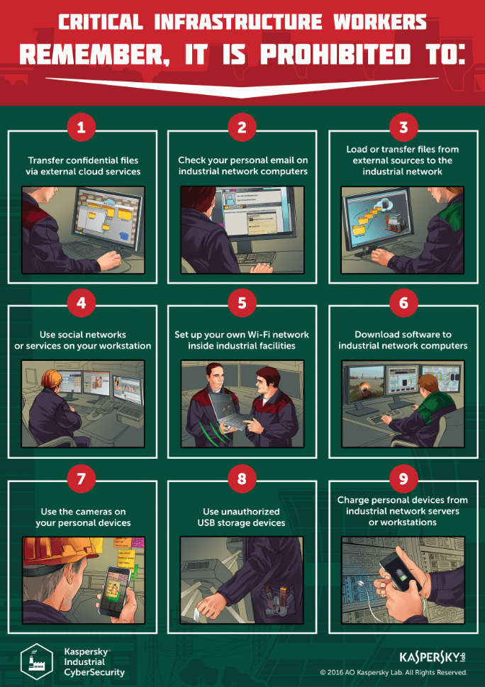 Industrial Cybersecurity Trainings and Awareness | Kaspersky